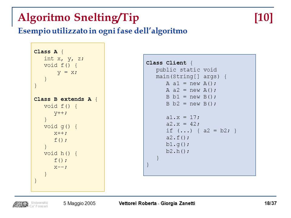 Algoritmo Snelting/Tip [10]